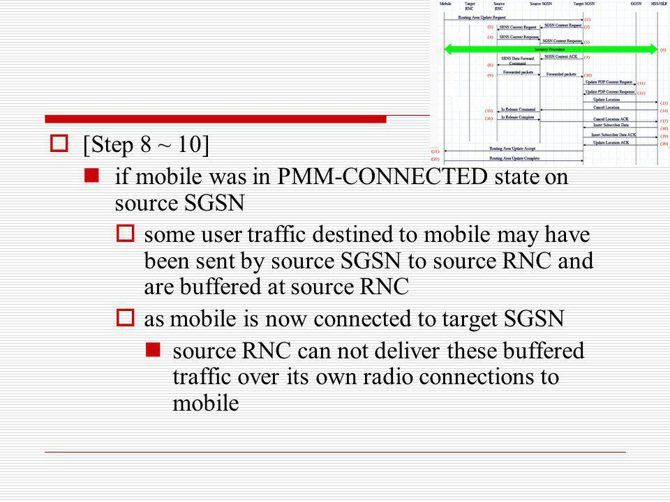 [Step 8 ~ 10] if mobile was in PMM-CONNECTED state on source SGSN.